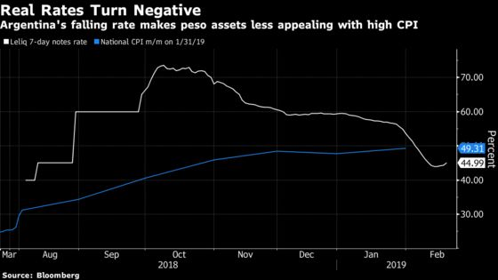 Deja Vu for Worst Emerging-Market Currency as Carry Trade Wavers