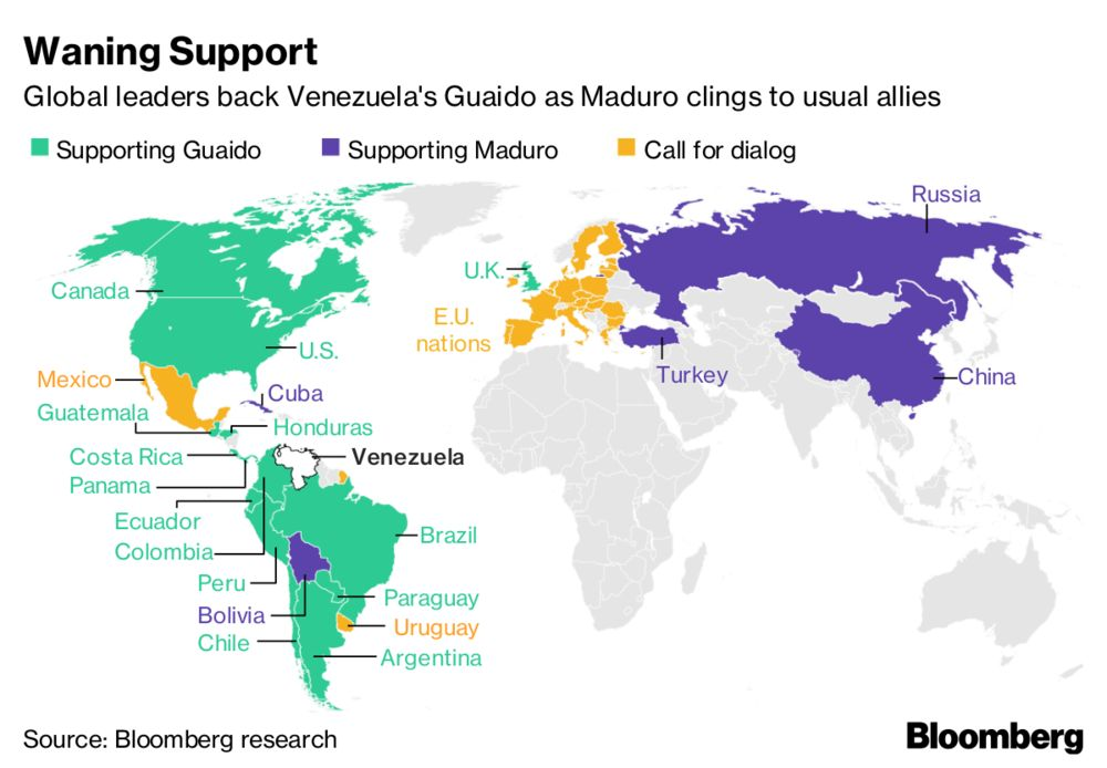List Of Countries Recognizing Guaido As Venezuela S President