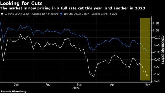 Bonds Calling the Shots for Stocks as Rate Cuts Outweigh Trade