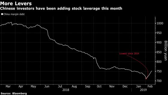 This Is What a Bull Run Looks Like in China's Stock Market