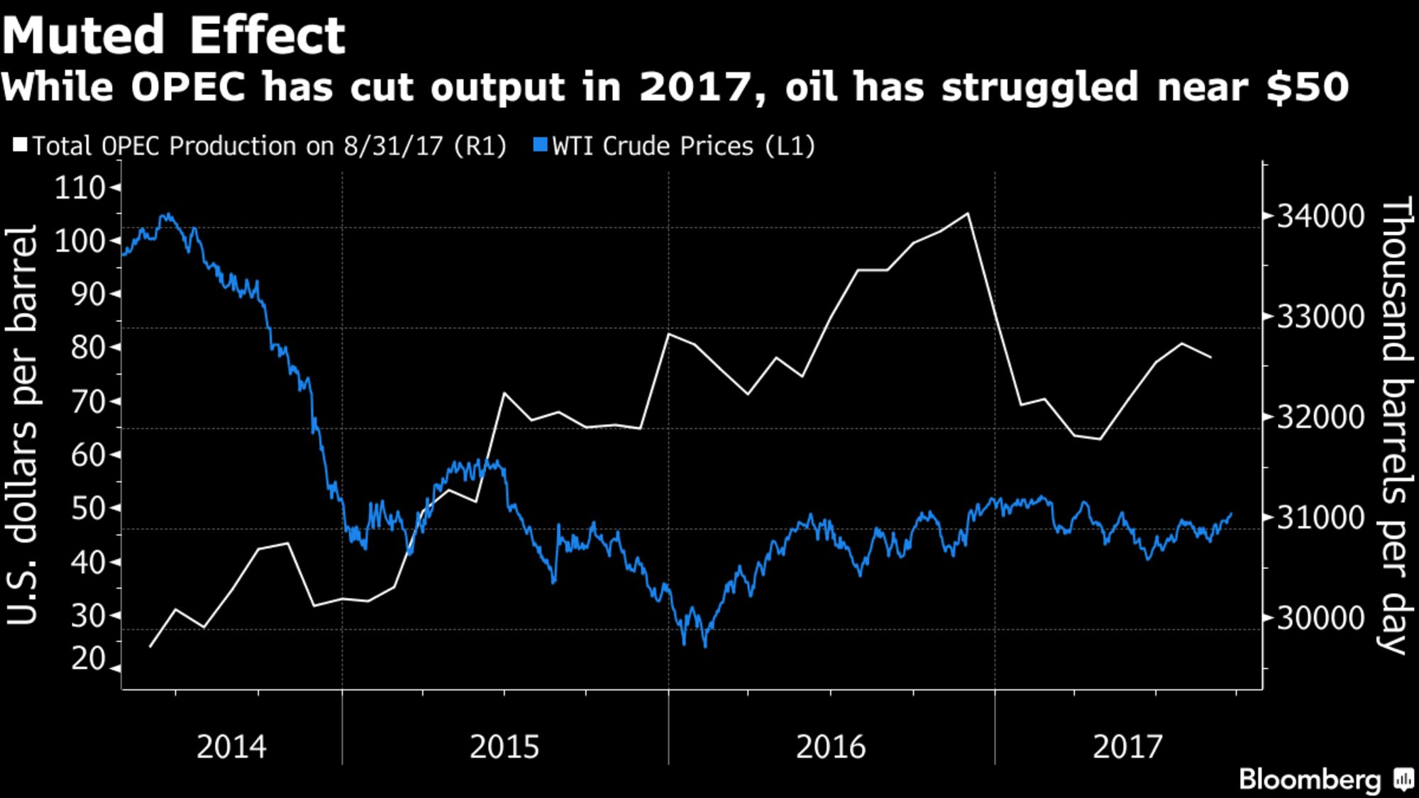 Citi Says Get Ready for an Oil Squeeze | Peak Oil News and