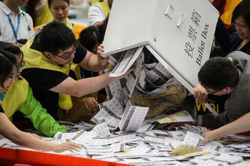 HONG-KONG-CHINA-DEMOCRACY-INDEPENDENCE-ELECTIONS-POLITICS