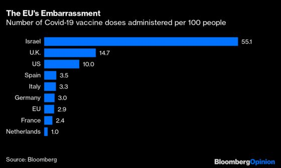 Why Europe Is Panicking About Vaccines