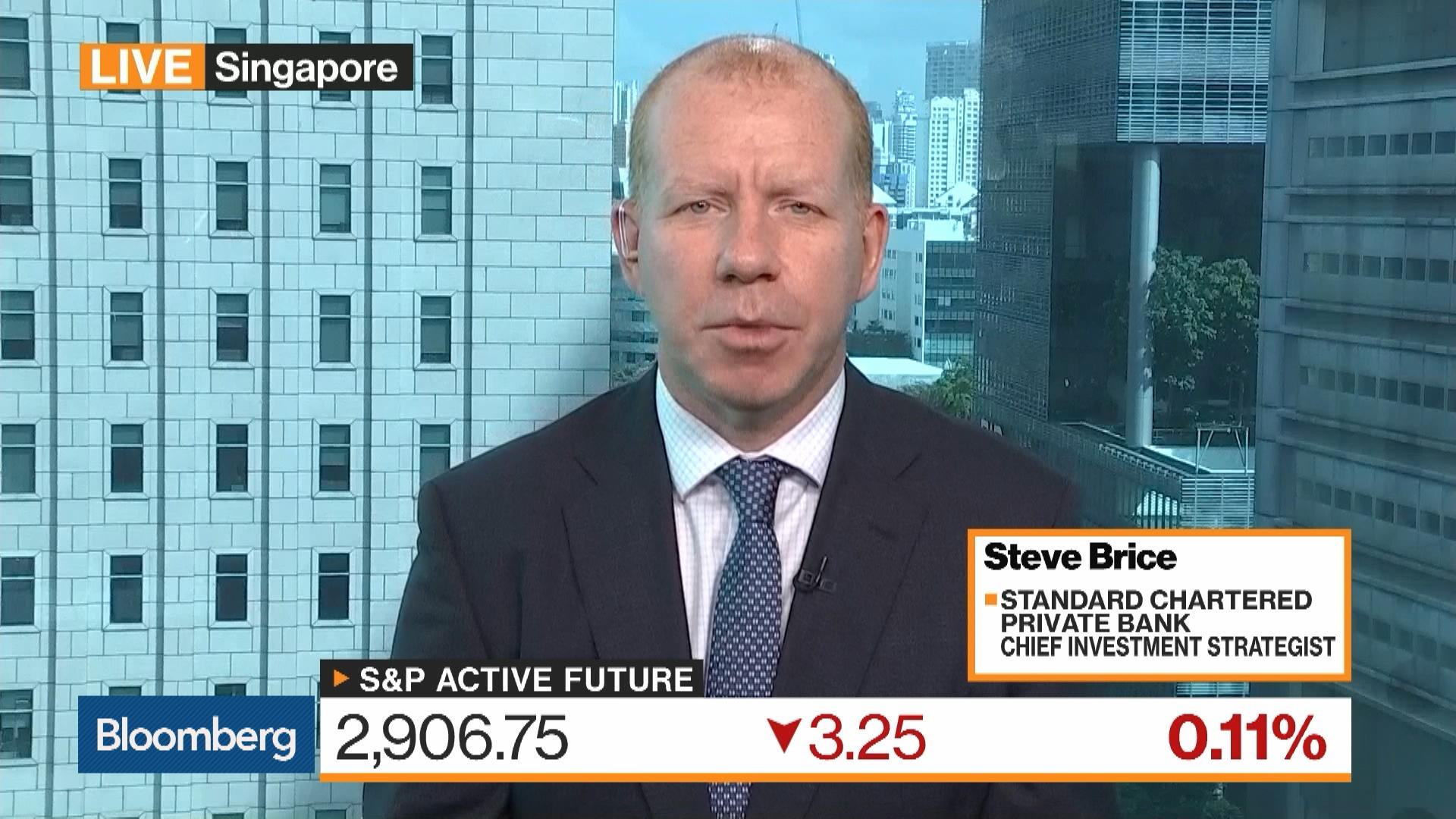 Stocks May Face Temporal Weakness, StanChart PB's Brice Says