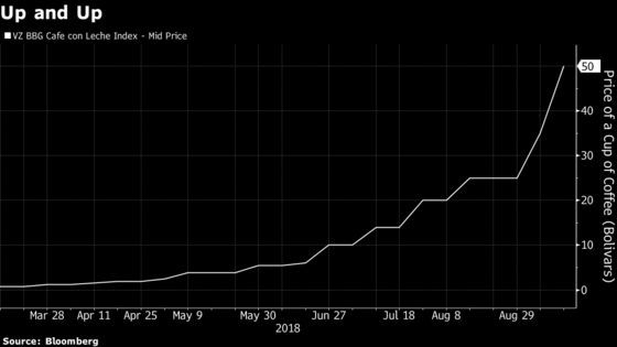 The New Venezuelan Currency Is Just Three Weeks Old and Inflation's Already 100%