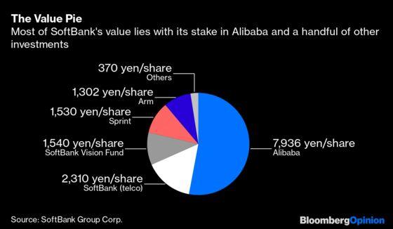 Maybe SoftBank's Son Will Listen to Singer, If Not Sense