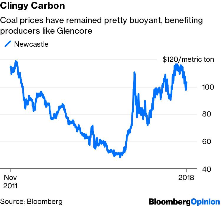 Glencore Ivan Glasenberg Make $36 Billion Bet on Dirty Coal - Bloomberg