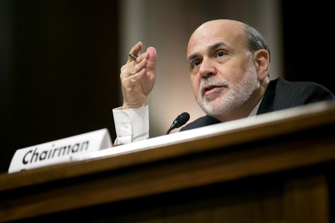 Many on FOMC Said More Progress Needed Before Slowing QE Pace