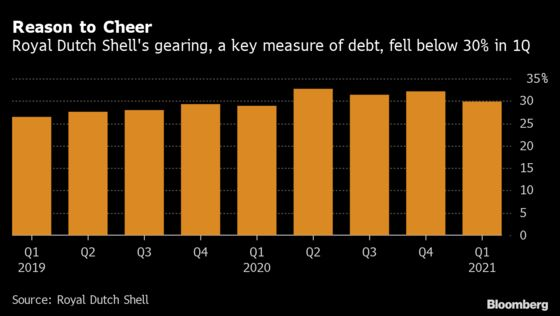 Shell Pays Down Debt as Profit Surges by More Than Expected