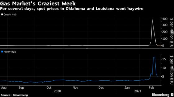 Gas Traders Pleaded for Cash as Texas Cold Upended Their Market