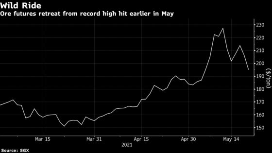 Giant New Iron Ore Mine May Aid China's Push to Cool Prices