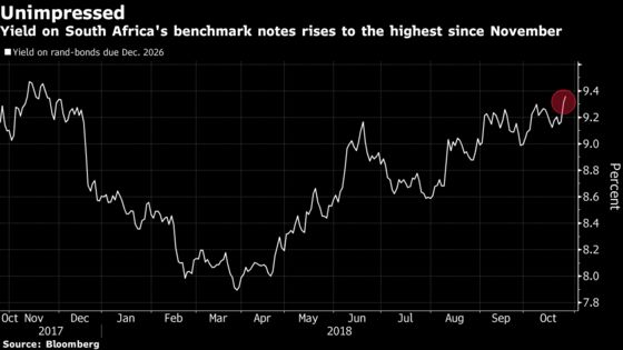 Rand Falls With Bonds as Budget Clouds S. Africa Rating Path
