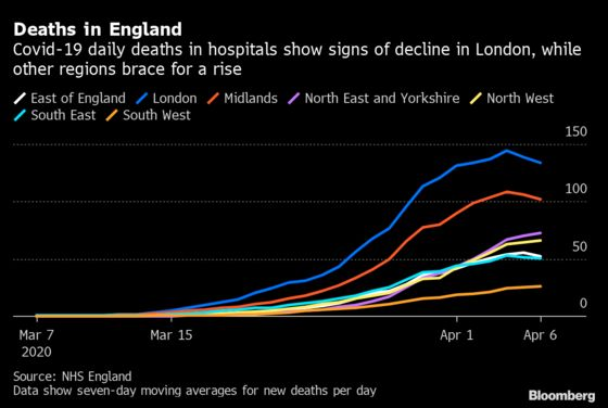As Virus Worsens Outside London, U.K. Rushes to Create Hospitals