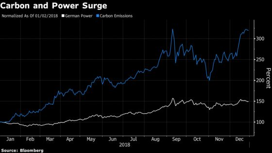 Seven-Figure Bonuses Are Spreading for Europe's Energy Traders