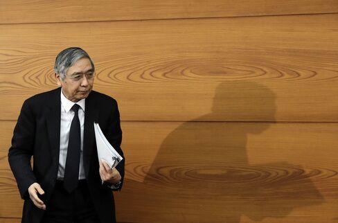 黒田総裁(1月の定例記者会見)