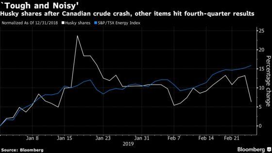 Husky Energy Shares Fall After 'Tough and Noisy' Fourth Quarter