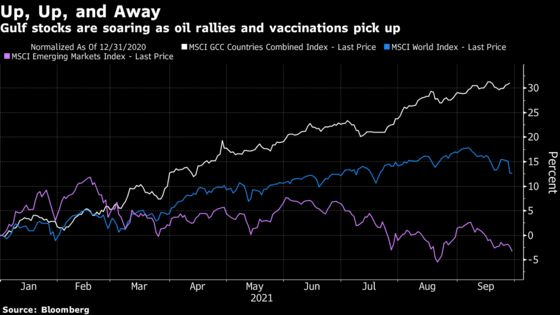 Soaring Energy Prices Sends Gulf Stocks on a Relentless Tear