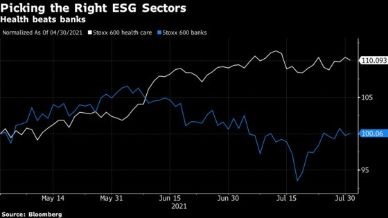 Manager of Top-Performing ESG Funds Relies on C-Suite Test
