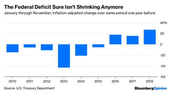 What a Big Deficit You've Got There, Mr. President