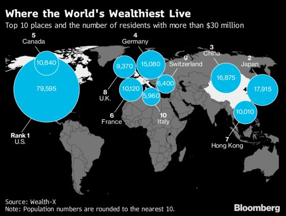 These Are the Cities With the Most Ultra-Rich People