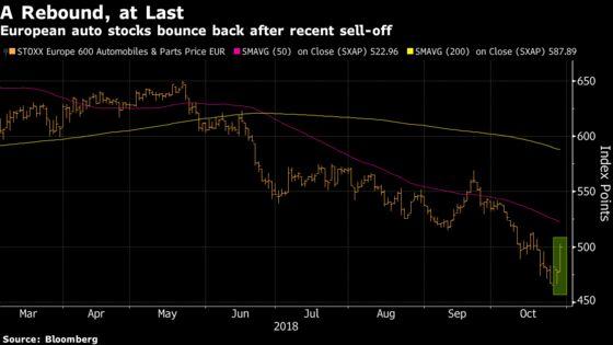 Even Merkel Shocker Can't Derail Europe Stocks' Monday Comeback