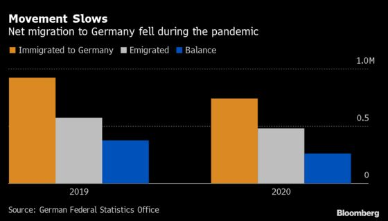 Europe Heads for Jobs Crunch That May Be Deeper Than the U.S.'s