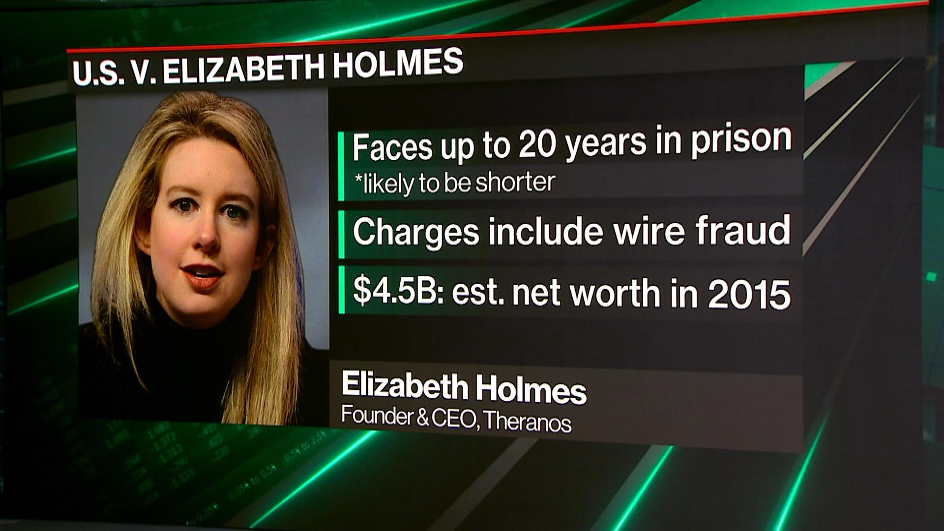 Elizabeth Holmes Should Be Held Accountable: Ellen Pao