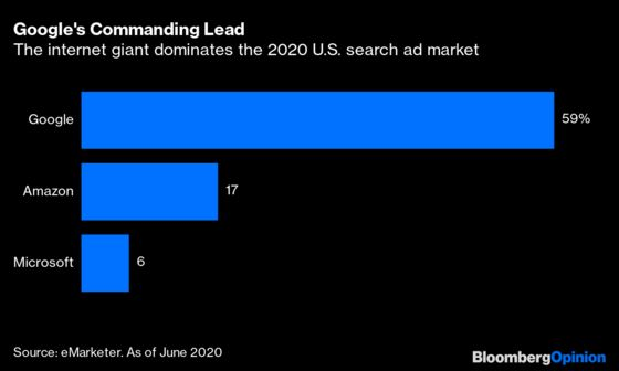 Google's Search Dominance Deserves Hot-Seat Scrutiny