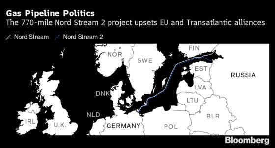 Joe Biden Is Unlikely to Save Angela Merkel's Pet Project