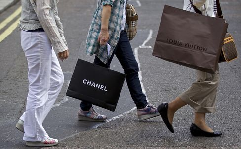 U.K. Retail-Sales Index Falls to Lowest in 16 Months