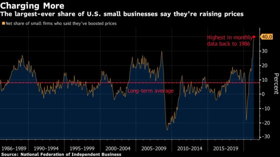 Charting the Global Economy: Taxes, Inflation on Front-Burner