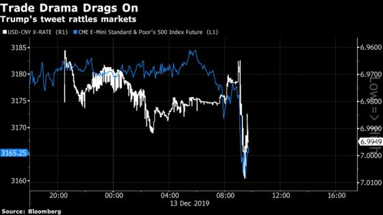 'Can't Believe What's Coming Across': Traders React to Headlines