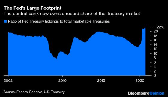 Infinite QE Was Always Left Unsaid by the Fed. Until Now.