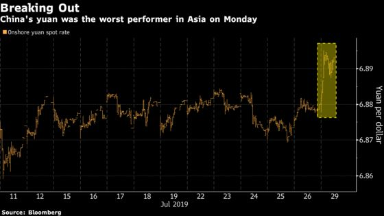 China's Yuan Suddenly Retreats the Most in Three Weeks