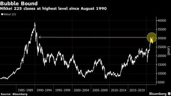 Japan's Nikkei 225 Returns to Bubble-Economy Level Seen in 1990