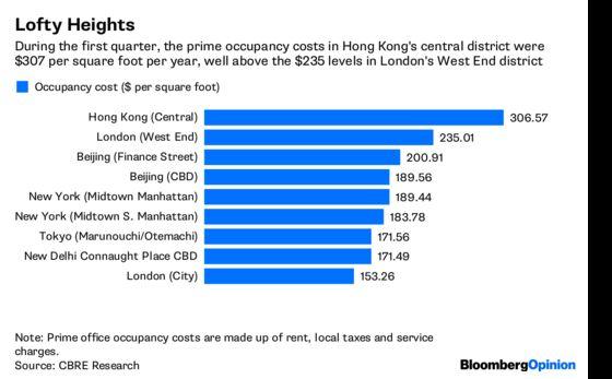 Singapore, Korea Say 'Hello London' as ChinaExits