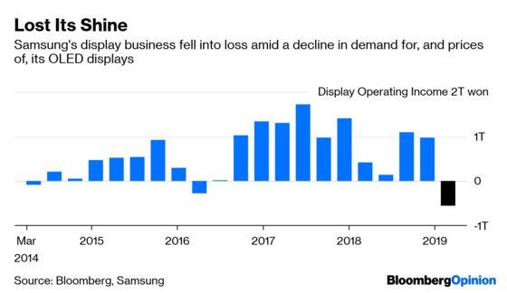 Samsung's Secret Weapon Has Lost Its Firepower