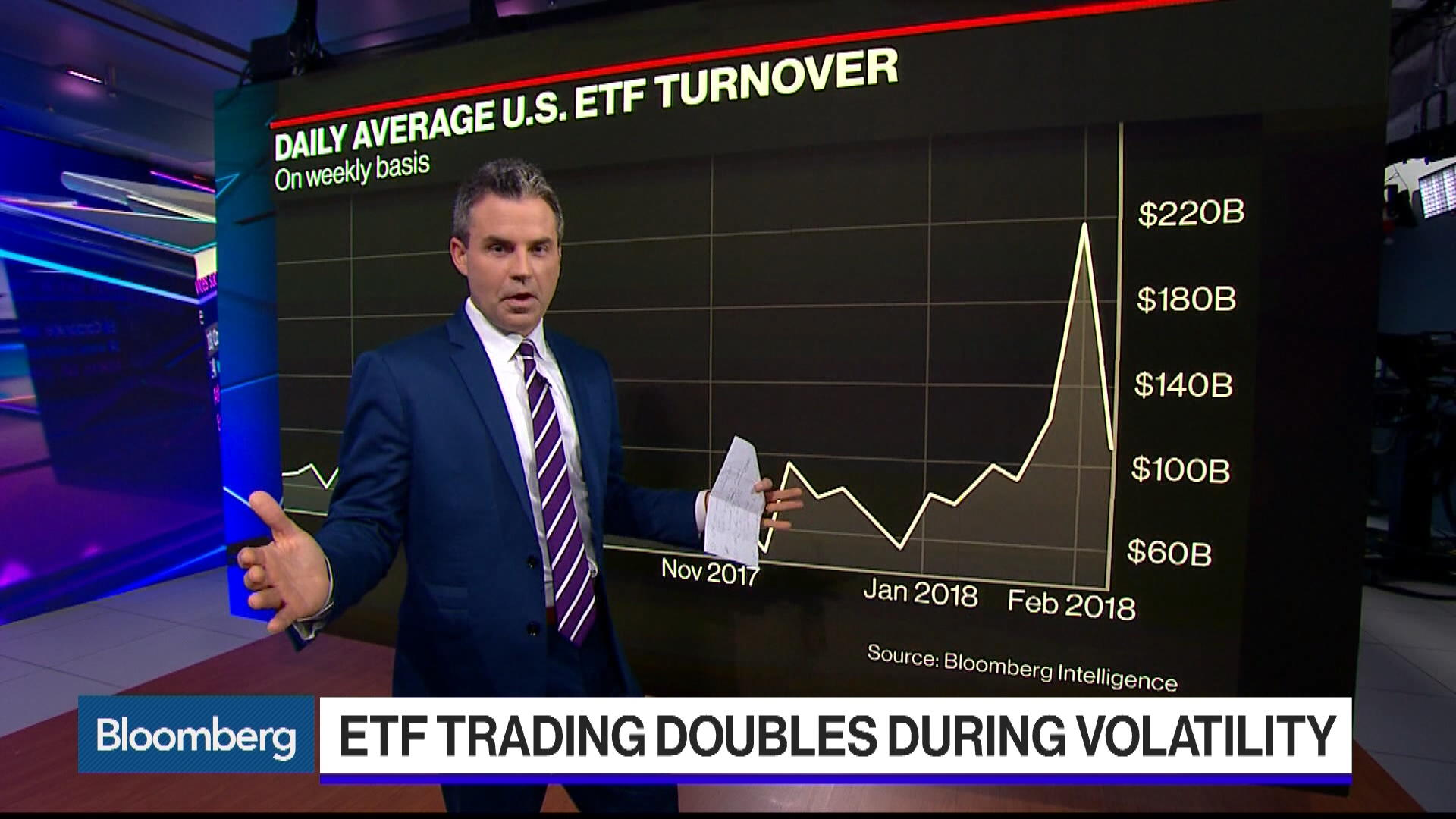 Why ETFs Passed the Recent Volatility Test