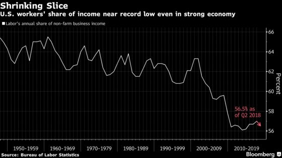 Americans Are Making Less Money Despite Trump's Promises
