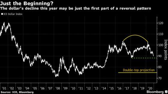 U.S. Stocks Rise to Records, Treasuries Decline: Markets Wrap