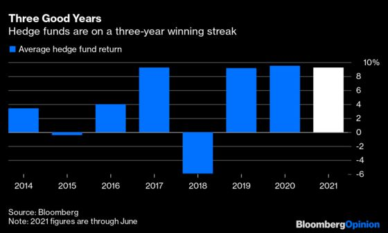 The Hedge Fund Comeback Looks Like the Real Deal