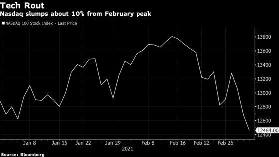 Stocks Slump as Treasury Yields Top 1.5% on Powell: Markets Wrap
