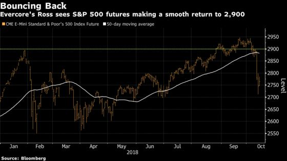 Technicals Signal V-Shaped S&P 500 Bounce, Evercore's Rich Ross Says