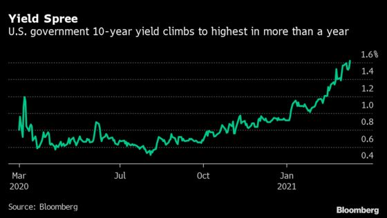 Emerging Markets Brace for Rate Hikes With Debt at Records