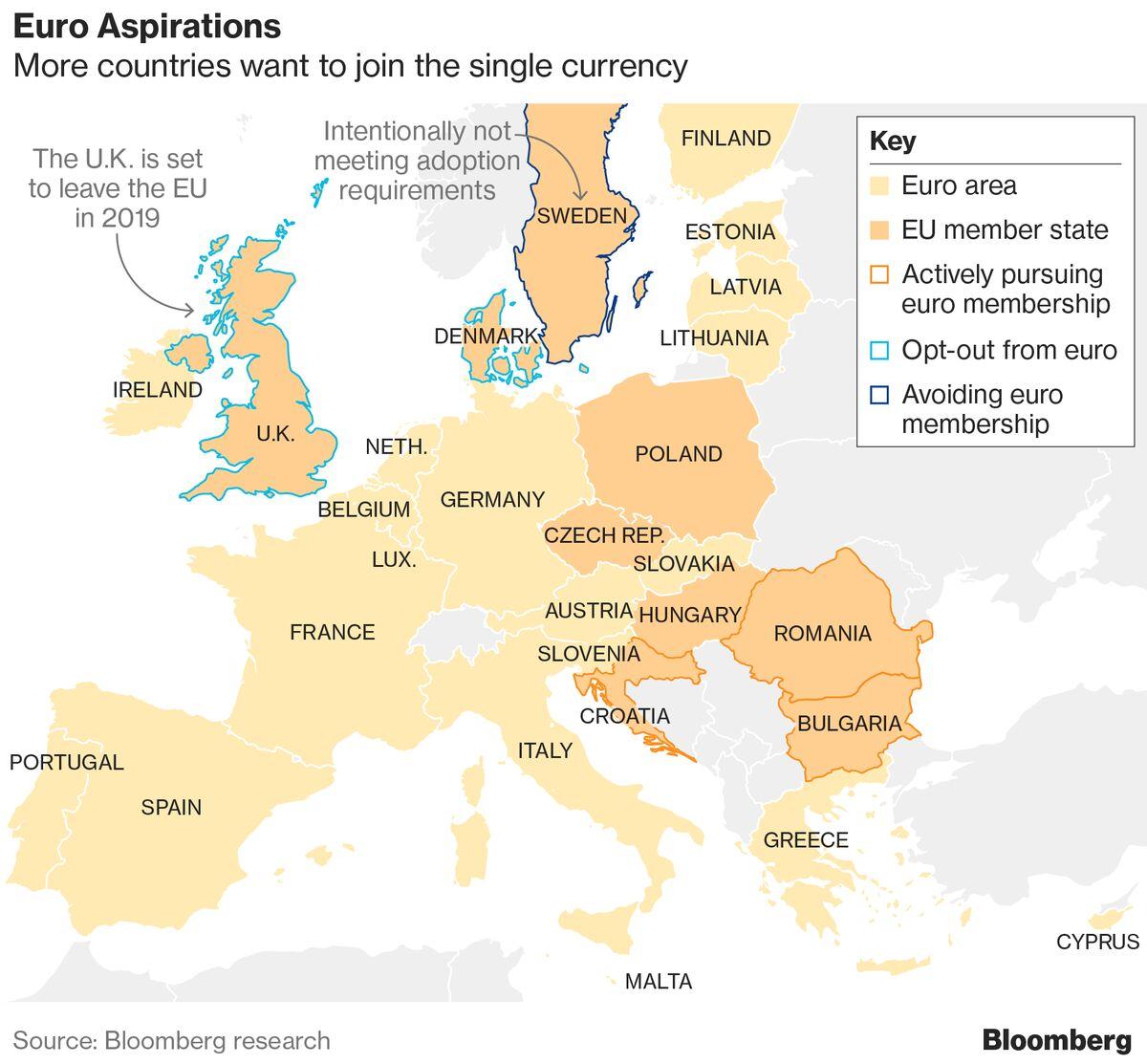 Merkel Supports Croatia's Plans to Join Euro, Schengen Area