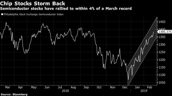 Chip Stocks' Rally Approaches Record High on Trade Deal Hopes