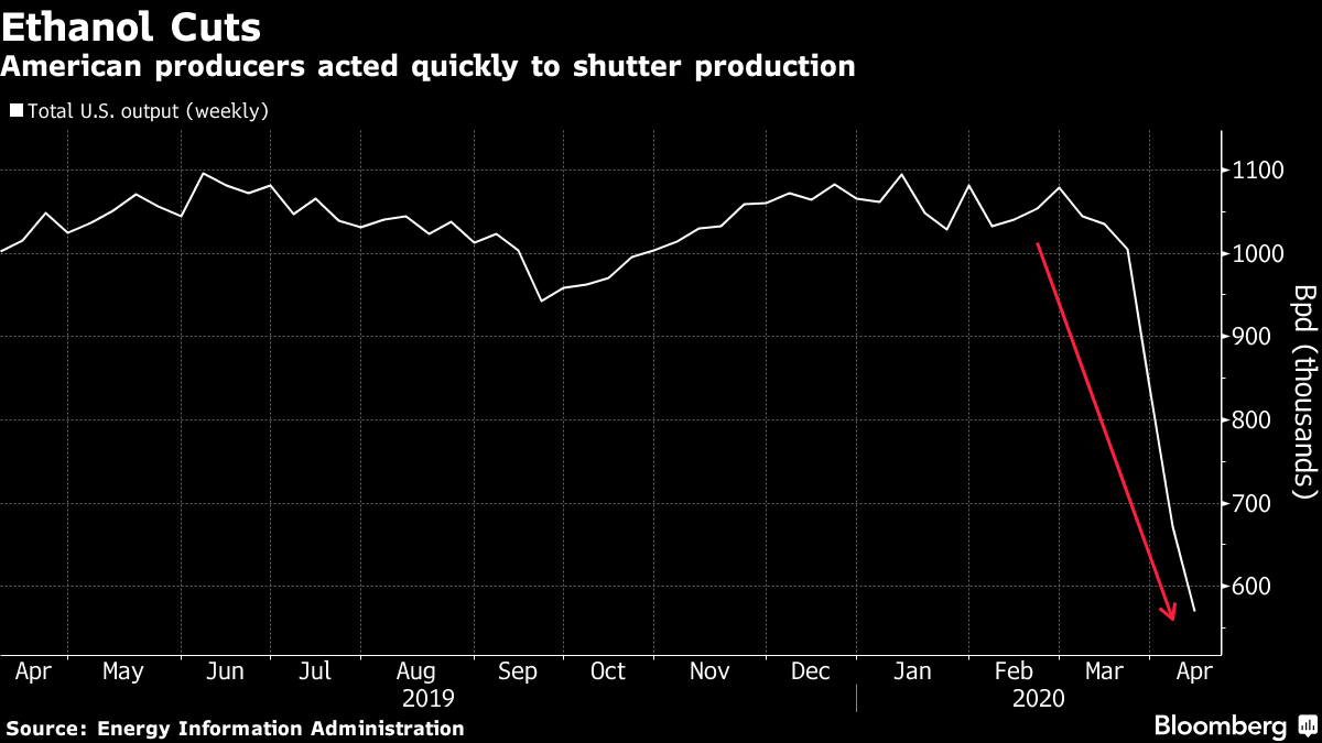 American producers acted quickly to shutter production
