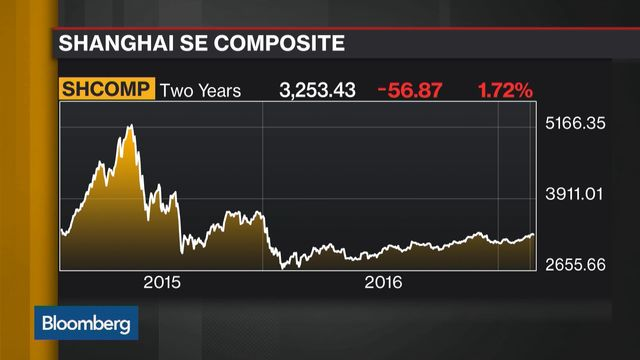 China Will Allow More IPOs to Lure Capital, Regulator Says