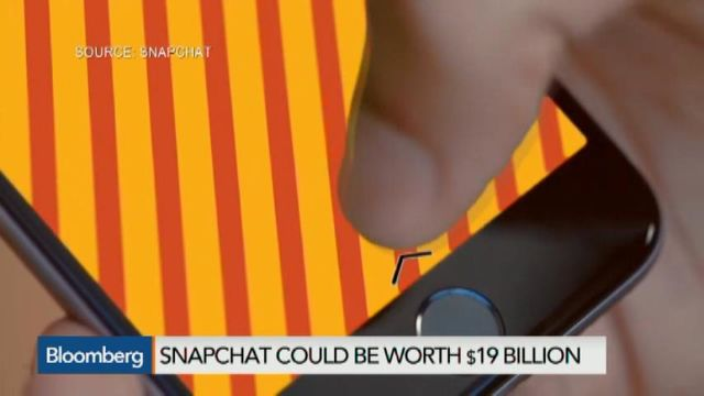 Two Charts That Show How Fast Snapchat Is Growing