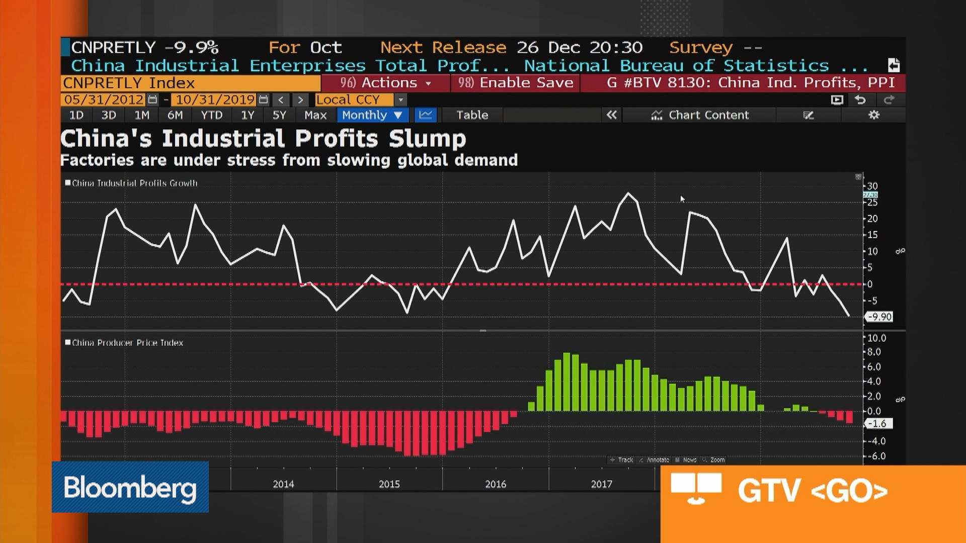 China Industrial Profits, Foreign Inflows Discussed by Lilian Leung of JPMorgan Asset Management
